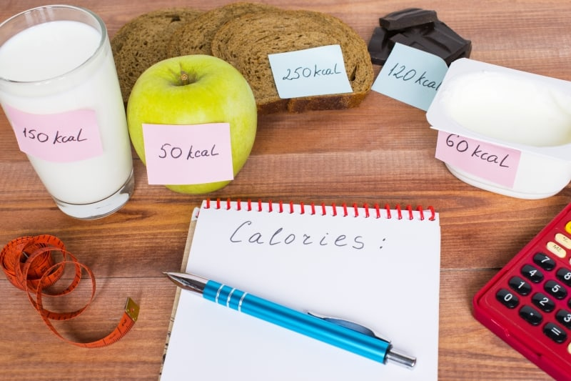 How many calories should I consume?